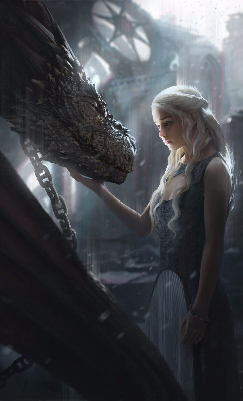 Game of ThronesGuesswork
